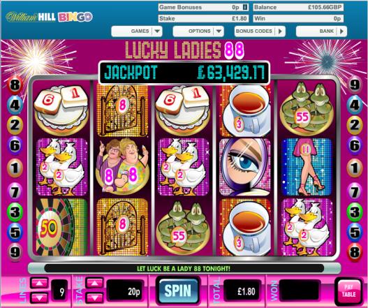 Lucky Ladies 88