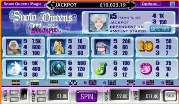 snow queens magic paytable