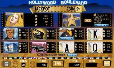 hollywood boulevard paytable