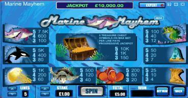 marine mayhem mini paytable