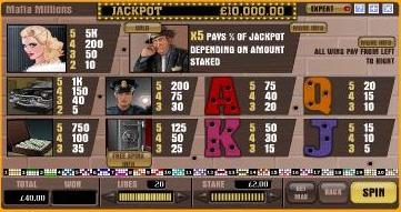 mafia millions paytable