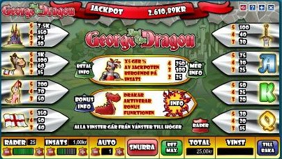 george-and-the-dragon-paytable