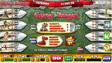 George and the dragon game pay table